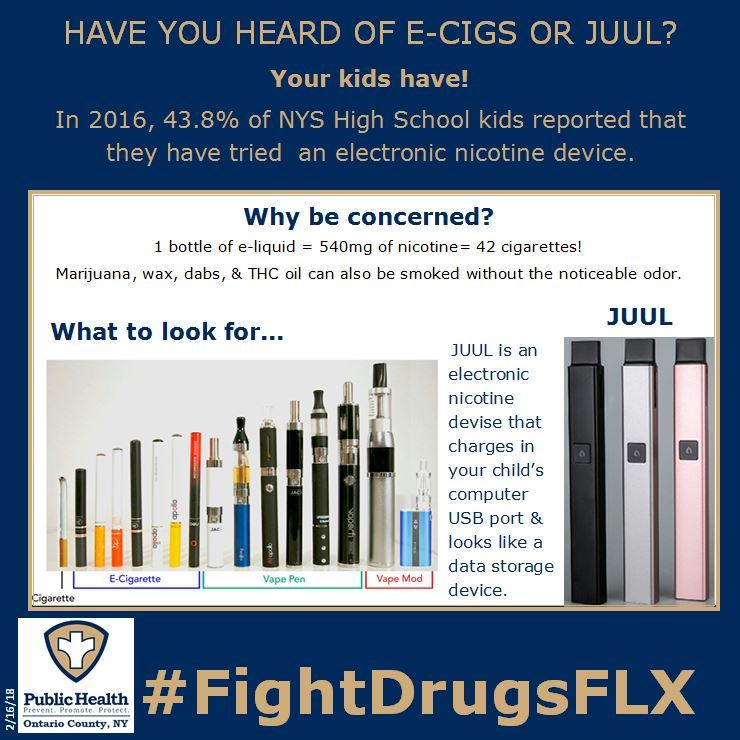 Juul and Ecig graphic