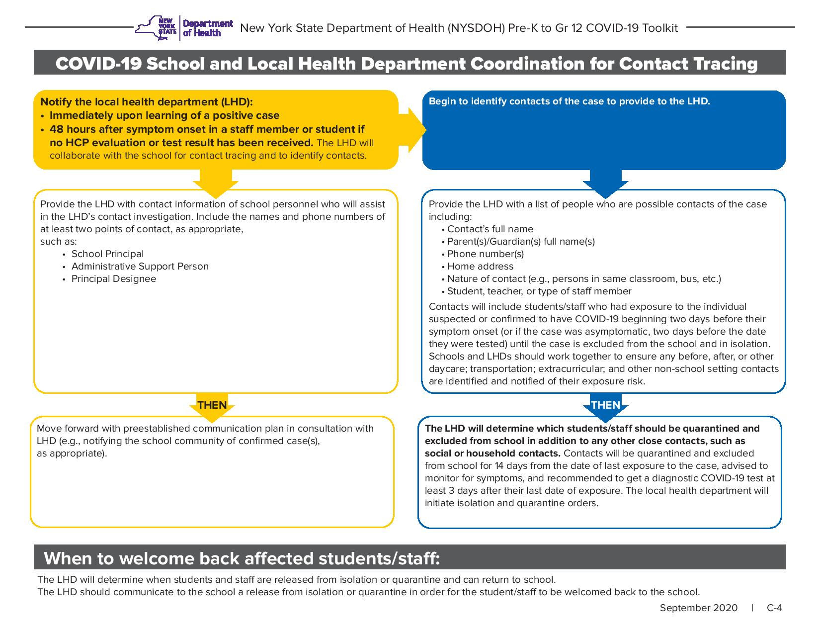Guidance From The Nys Dept Of Health Ontario County Ny Official Website