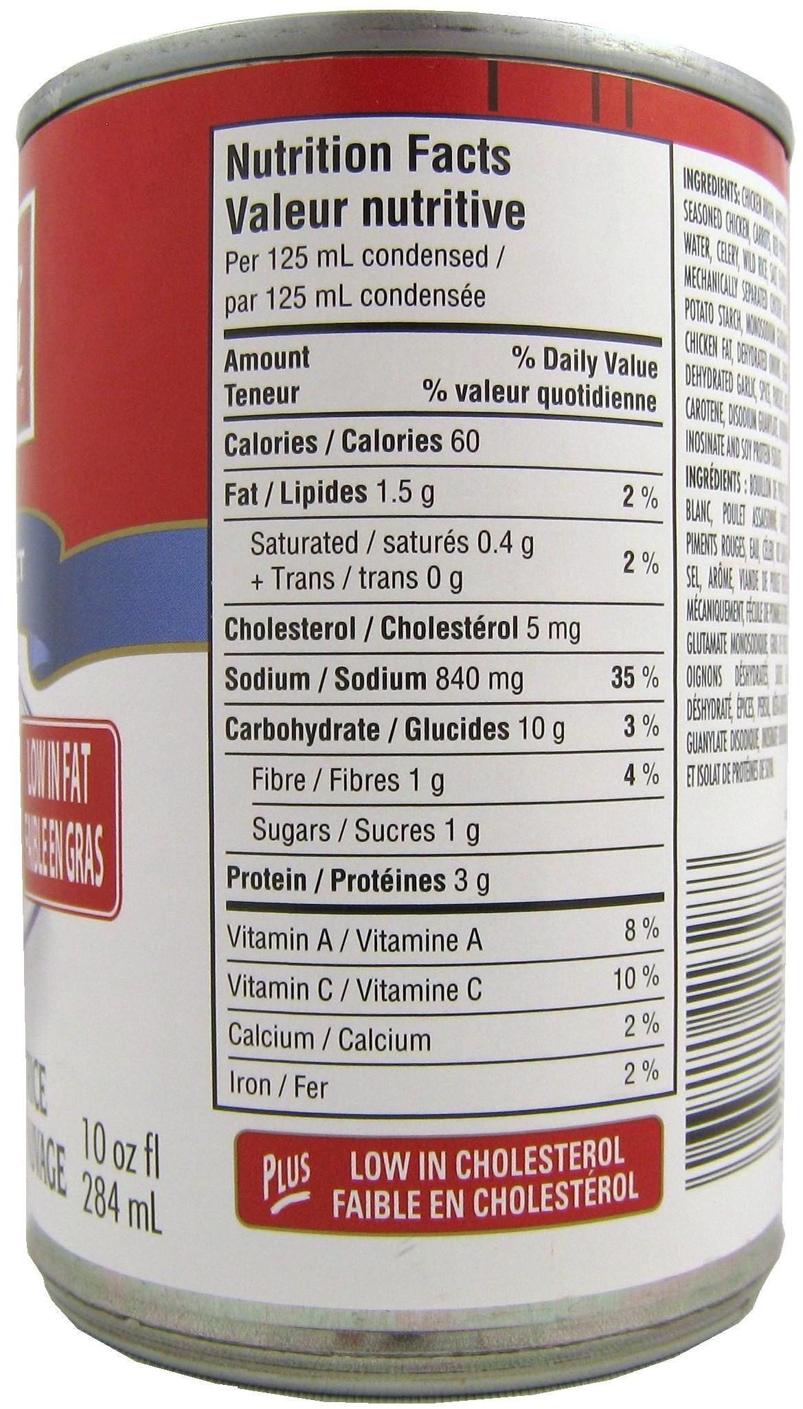Low Sodium Dog Food List
