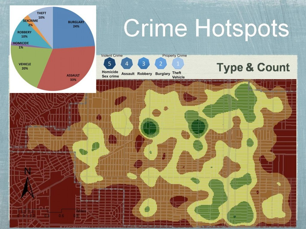 Crime Analysis Example